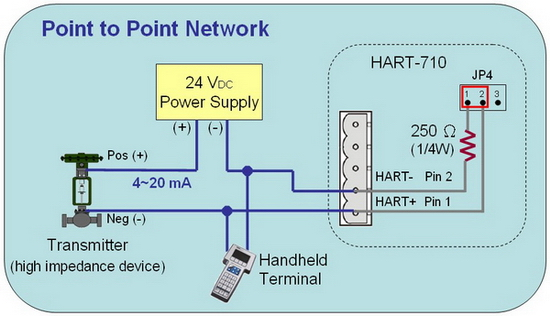 home  product solutions  industrial communication